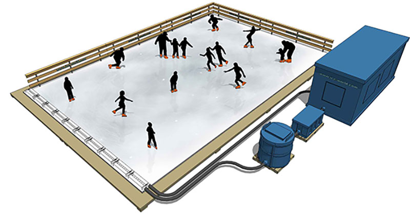 ICE-AMERICA | KNOWLEDGE - BUILD AN ICE RINK IN 24 HOURS